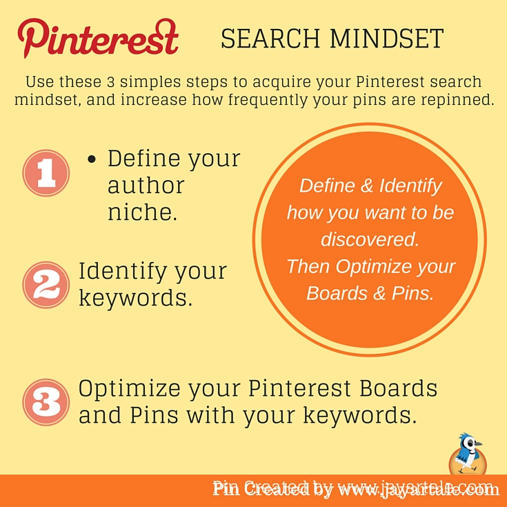 1 3 step approach for search mindset