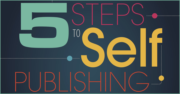 time to self-publish social